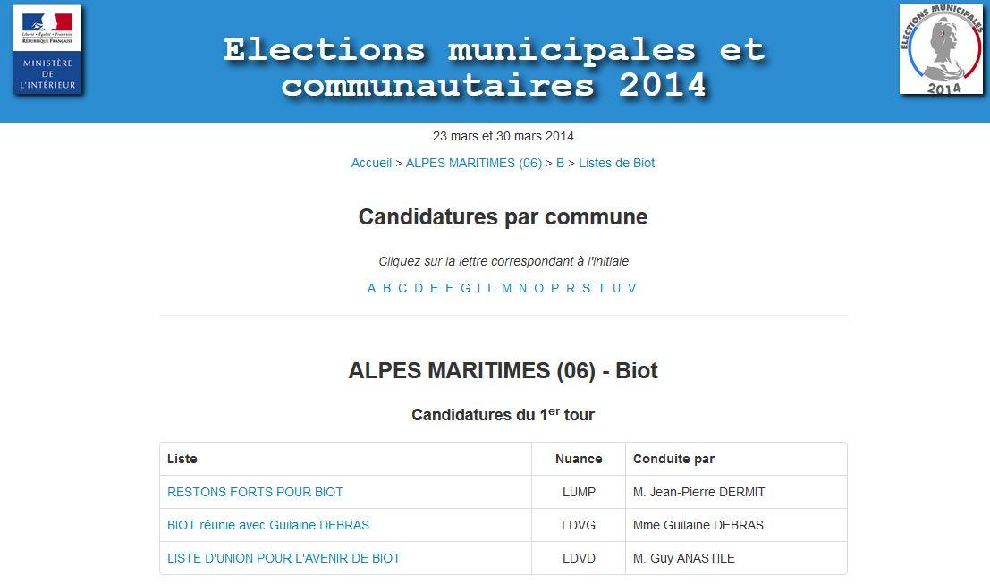listes Biot 2014